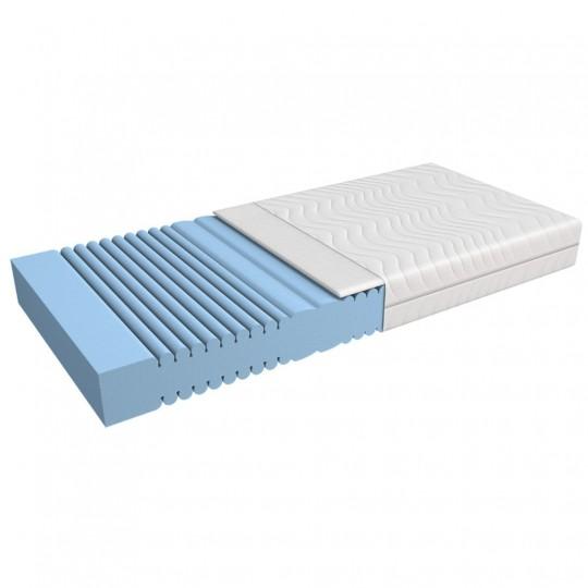 Softsleep Matratze Comfort Trend