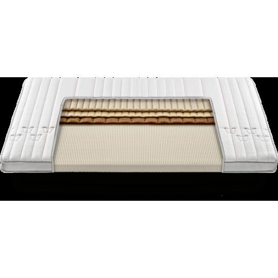 Matratzenauflagen/Topper Roviva